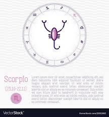 Scorpio In Zodiac Wheel Horoscope Chart