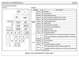repair guides g 1 6 dohc 2008 fuse relay information fig