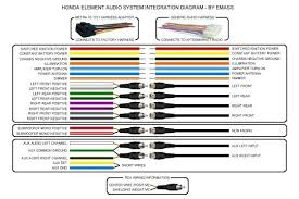 pioneer wiring diagram topaz wiring diagram \u2022 free wiring diagrams pioneer deh-150mp installation kit at Wiring Harness For Pioneer Deh 150mp