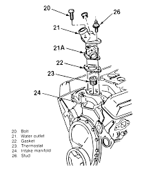 Mack truck thermostat diagram wiring library