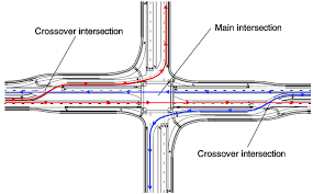 intersection diagram wiring diagram libraries intersection diagram