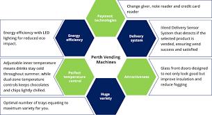 Vending Machines Perth Interesting Vending Machine Perth Free Premium Vending Machines Perth Vending