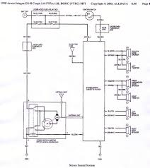 1998 acura integra wiring diagram wiring diagrams best acura integra headlight wiring diagram automotive wiring diagrams 1995 honda civic wiring diagram 1998 acura integra wiring diagram
