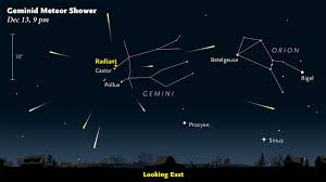 This Weeks Sky At A Glance December 7 15 Sky Telescope