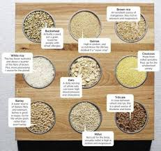 Refined Grains List Of Whole Grains And Refined Grains What Is The Different