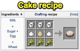 cake minecraft recipe. Cake - Minecraft Wiki | By Wesley Fryer Recipe R