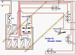 room wiring room auto wiring diagram ideas how to wire a room in home wiring on room wiring