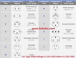 p america power cords us extension cord prong america power nema 6 15p america power cords us extension cord 3 prong america power cables