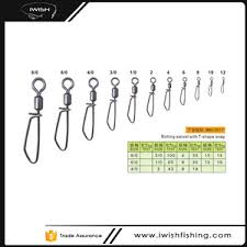 Fishing Tackle Snap Swivel Size Chart For Sea Fishing