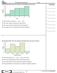 Bar Graph Worksheets Free Commoncoresheets