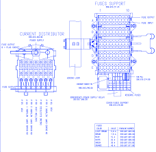 diagram of main engine marine engines propulsion ajit vadakayil porsche cayenne engine fuse box block circuit breaker diagram porsche cayenne 2006 engine fuse box block