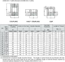 Npt Coupling Size Chart 57 Prototypic Pipe Tee Dimensions Chart