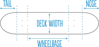 Skateboard Length And Width Chart Which Skateboard Deck Is Right For Me Blue Tomato