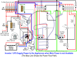 wiring diagram for inverter wiring diagram autovehicle wiring diagrams for ups systems wiring diagram listhow to connect automatic ups inverter to the home