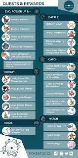 Pokémon Go Research quests: August Field Research rewards, and how Special  Research quests and Research Breakthroughs work • E…   Pokemon go, Pokemon,  Catch pokemon