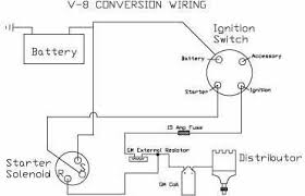 700r4 wiring diagram wiring diagram and schematic design collection 700r4 wiring diagram reverse lights pictures wire