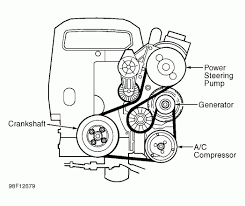 2001 volvo s80 engine diagram wiring diagram libraries 1999 volvo s80 t6 wiring diagram wiring library2001 volvo s80 engine diagram diagram for 1999 volvo