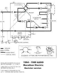 3 wheel ezgo wiring diagram wiring diagram technic mci ezgo gas wiring diagram 2003 electric fireplace in frenchmci ezgo gas wiring diagram 2003 gas