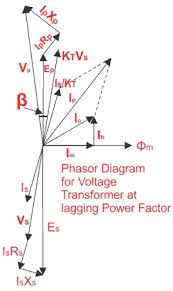potential transformers errors in voltage transformer
