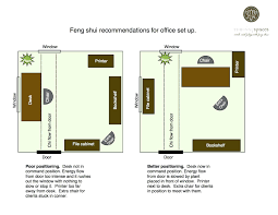feng shui plant office. Astounding Put Your Desk And You In The Power Position Office Decorating Home Placement Feng Shui Plant S