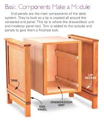 requires a diffe amount of material so you ll need to figure the sizes and quantities of wood sheet stock and laminate needed to build your desk