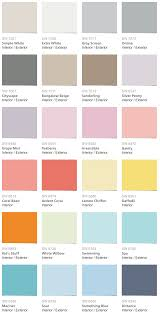 Sherwin Williams Color Palette Sherwin Williams Pottery Barn Kids Color Palette 2014 Home