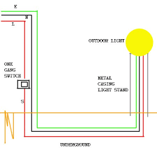 home electrical wiring images wiring diagrams lighting circuits wirdig home wiring