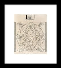 Dendera Chart Dendera Zodiac From The Temple Of Hathor Framed Print