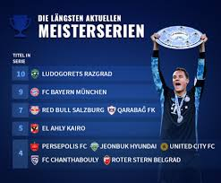 Maybe you would like to learn more about one of these? Fc Bayern Munchen Nur Ludogorets Holte Zuletzt Mehr Titel In Folge Transfermarkt