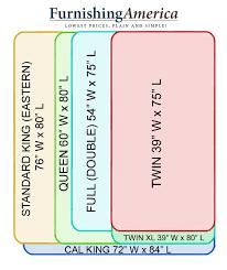 Mattress Size Mattress Pad Size Chart