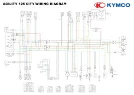 kymco agility 50 wiring diagram tractor repair with wiring diagram Kymco Agility 50 Wiring Diagram pedego wiring diagram dodge caravan blower motor wiring telephone kymco agility 50 wiring diagram wiring diagram for kymco agility 50