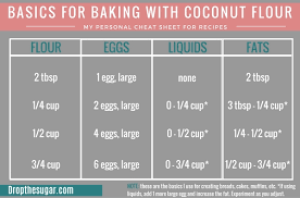 Free Info 28 Wheat Flour To Coconut Flour Conversion