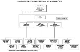 Hotel Organizational Chart Jasonkellyphoto Co