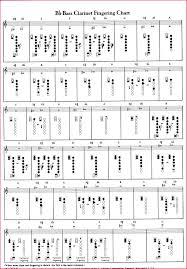 B Flat Clarinet Finger Chart Sop Examples