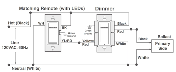 lutron dvcl 153p wiring diagram lutron dv 600p \u2022 wiring diagrams how to install a dimmer switch with 4 wires at Lutron Dimmer Switch Wiring Diagram