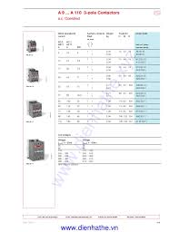 catalogue thiet bi dien abb contactor abb dienhathe vn Abb Stack Light Wiring Diagram Abb Stack Light Wiring Diagram #51 ABB ACH550 Wiring-Diagram