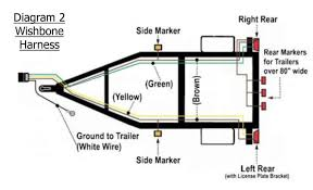wiring diagram for small utility trailer wiring utility trailer led light kits pictures to pin on wiring diagram for small utility