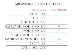 Browning Choke Tubes Chart Browning 12g Black Steel Invector Plus Flush Avalon Guns