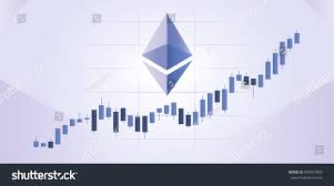 Square Cryptocurrency Ethereum Candlestick Chart