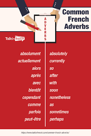 Common French Adverbs A List Of 120 Commonly Used In French