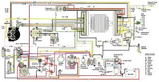 volvo penta wiring diagram gxi library electricalwiringcircuit me volvo penta wiring diagram gxi library