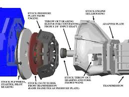 wilcap ford engine adapter page the hardware instructions and pilot bearing adapter when needed are included