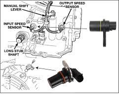 p0717 input turbine speed sensor circuit no signal ricks auto p0717 input turbine speed sensor circuit no signal