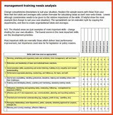 Training Needs Questionnaire Template - Idealvistalistemployee ...