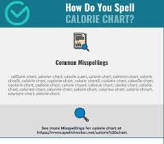 Calorie Charts Net Correct Spelling For Calorie Chart Infographic