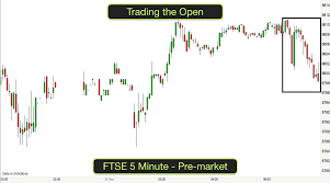 How To Trade The Open On The Ftse 5 Minute Chart
