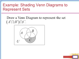 Venn Diagram Shading Examples Venn Diagram Shading Examples Zaloy Carpentersdaughter Co