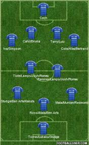 Chelsea (England) Football Formation