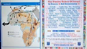 12 Tribes Of Israel Month Chart 12 Tribes Of Israel Race Chart Bedowntowndaytona Com
