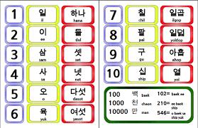 Korean Number Chart Hangul Numbers Chart Korean Numbers Korean Language Language